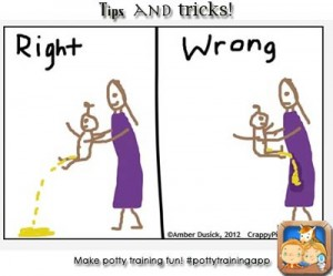 pottyquotes-right-wrong