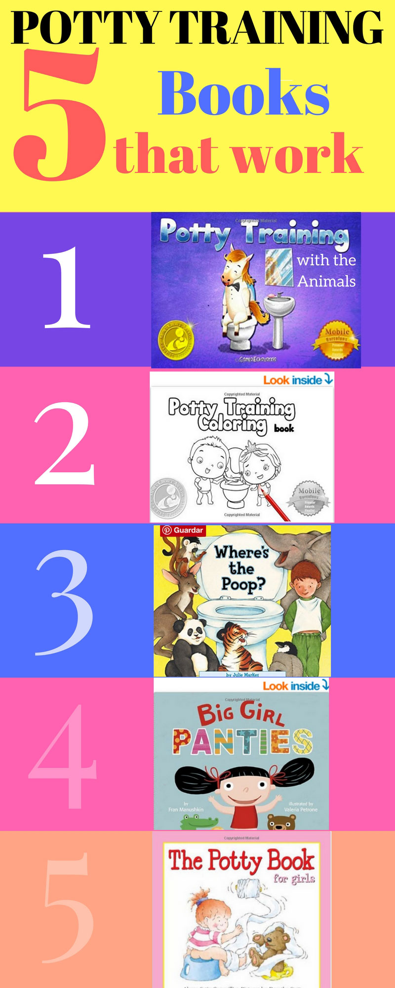 Best Potty Training Apps For Toddlers How To Potty